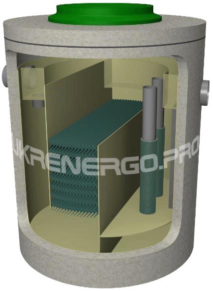 Сепаратор нефтепродуктов Biolos-NB