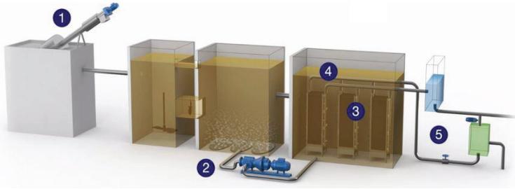 схема контейнерных канализационных очистных сооружений Biolos-MBR каринка