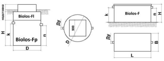 схема расположения жироуловителя Biolos-F