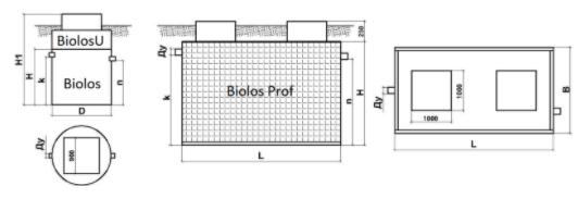схема размещения системы биоочистки Biolos